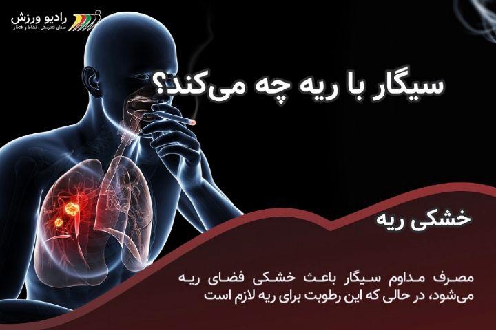 سیگار با ریه چه می کند؟